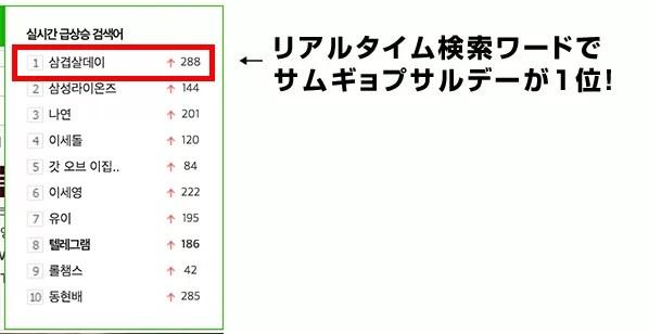 naver.comでは「リアルタイム急上昇検索ワード」で「삼겹살데이」が1位002