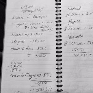 1999 Budget - A Roaming Kiwi - How Did I End Up Here?