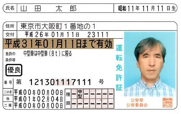 運転免許証などをアップするページがある