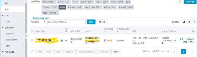 Alibaba Cloud ECS instance list