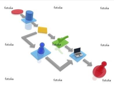 Nintex Workflow 2010 vs SharePoint Designer 2010