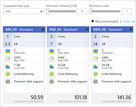 Pricing for VMs in Azure