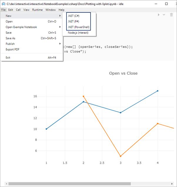 Диаграммы и графики в nteract