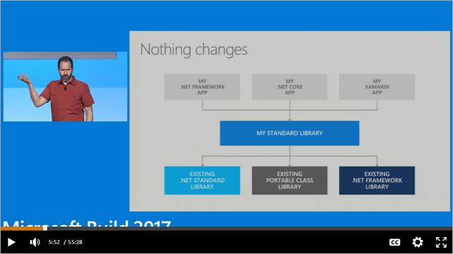 .NET Core 2.0 Video