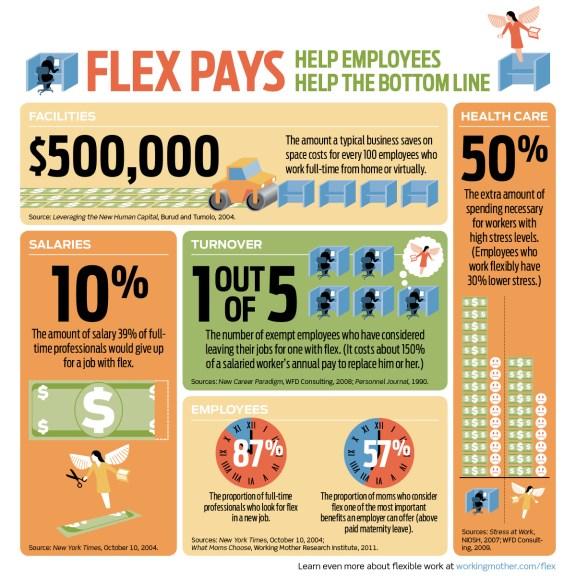 Flex_Infographic