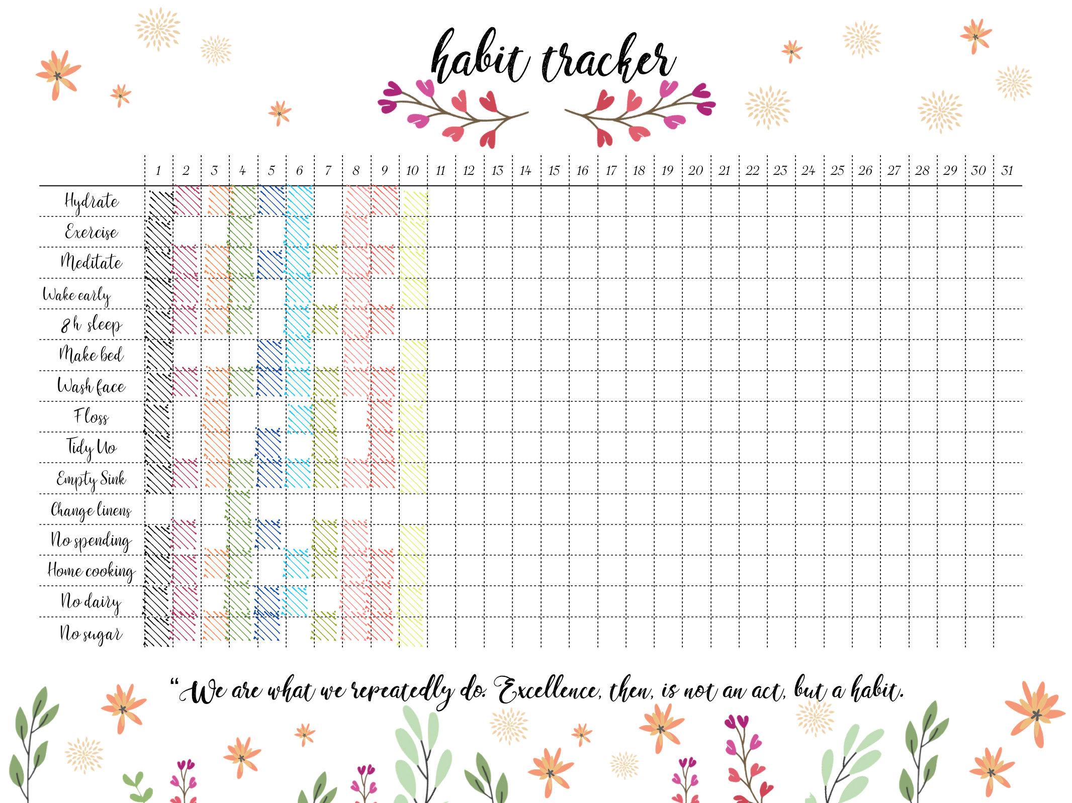 20 Bullet Journal Ideas Creative Tracker Charts