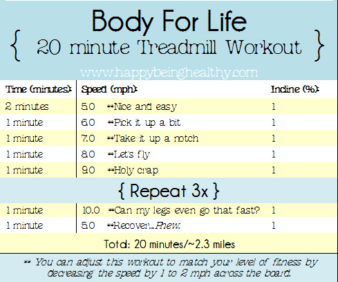 a sensible plan  body for life treadmill workout  happy