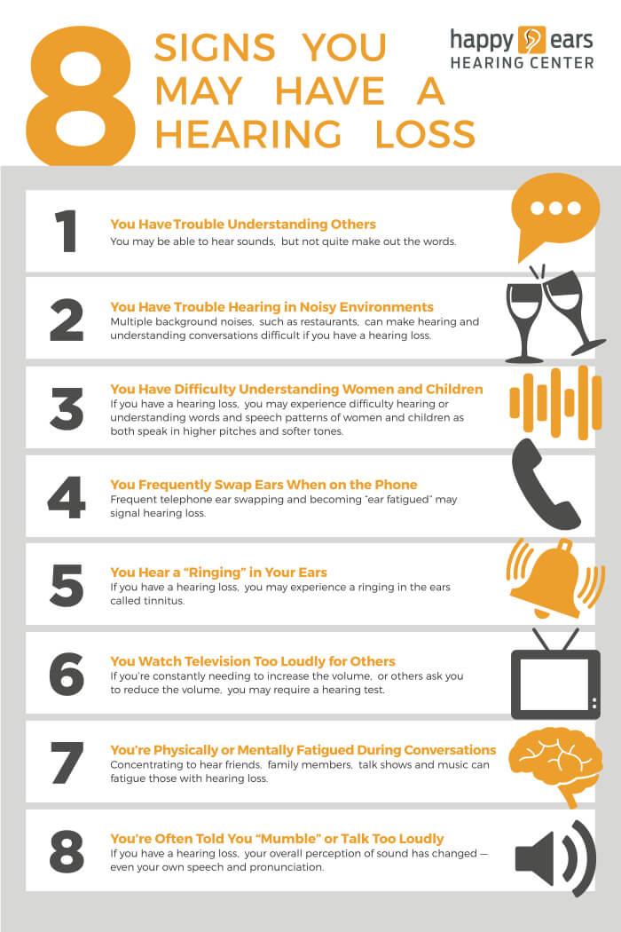 8 Hearing Loss Symptoms