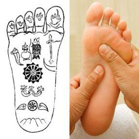 buudhas-foot-reflexology-zones