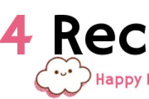 2014 Recap & Blogging Highlights