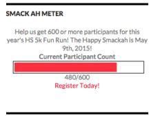 2015_smackahmeter