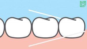 使用牙線步驟五