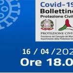 Bollettino Covid-19: i casi in Italia alle ore 18 del 16 aprile