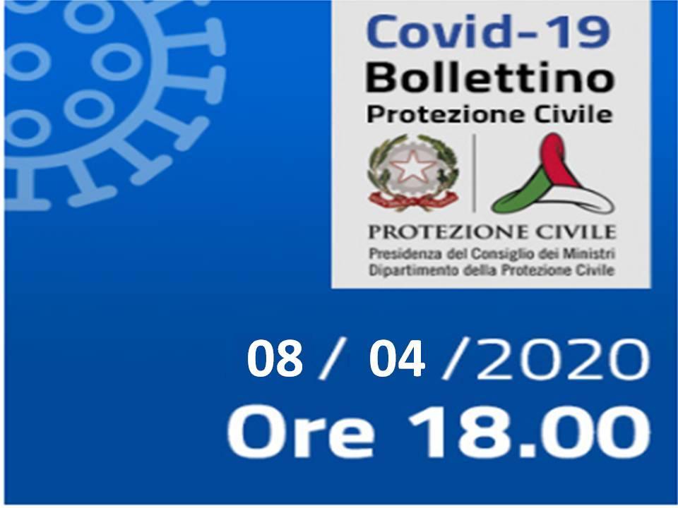 Bollettino Covid-19: i casi in Italia alle ore 18 del 8 aprile