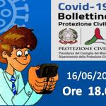 Bollettino Covid-19 i casi in Italia alle ore 18 del 16 giugno