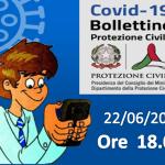 Covid-19, il bollettino di oggi 22 giugno 2020
