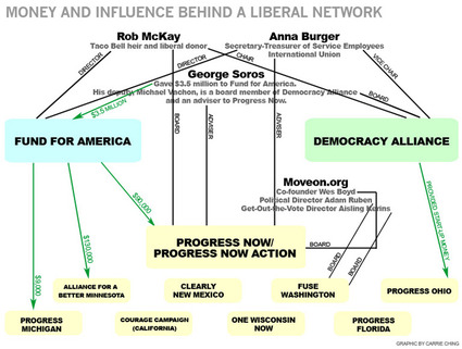 NPR_liberalnetwork_700px.jpg