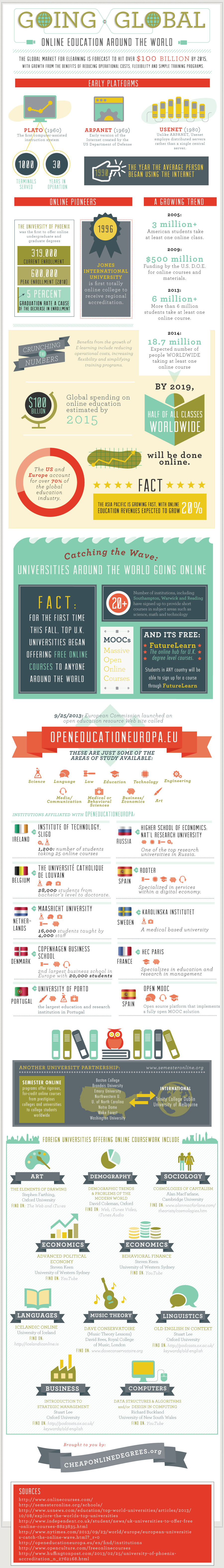 Online Learning Going Global