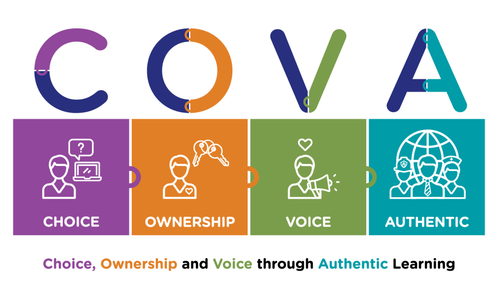 COVA: Choice, Ownership, and Voice through Authentic Learning