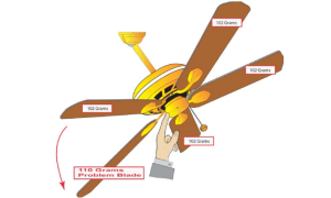 How to Prevent Wobbling Ceiling Fan  Harbor Breeze Outlet