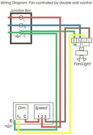 Hampton fan switch wiring diagram  24h schemes
