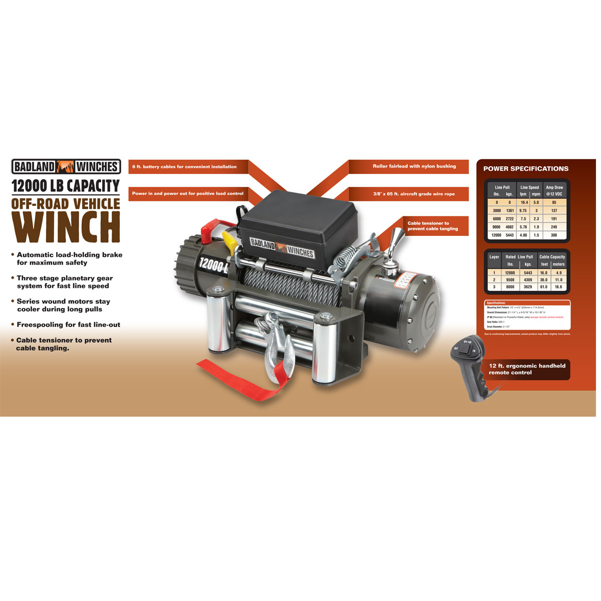 Snap Harbor Freight Winch Remote Wiring Diagram Free Engine Chicago Electric Hoist 10000 Lb Efcaviationcom