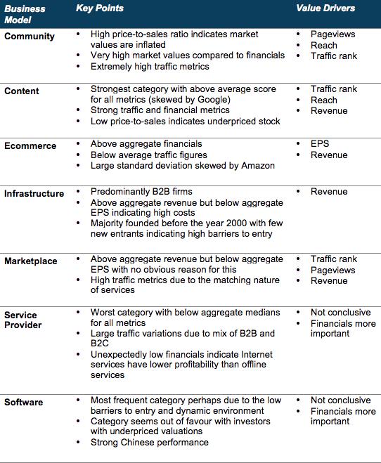 Descriptive statistics summary and interpretation