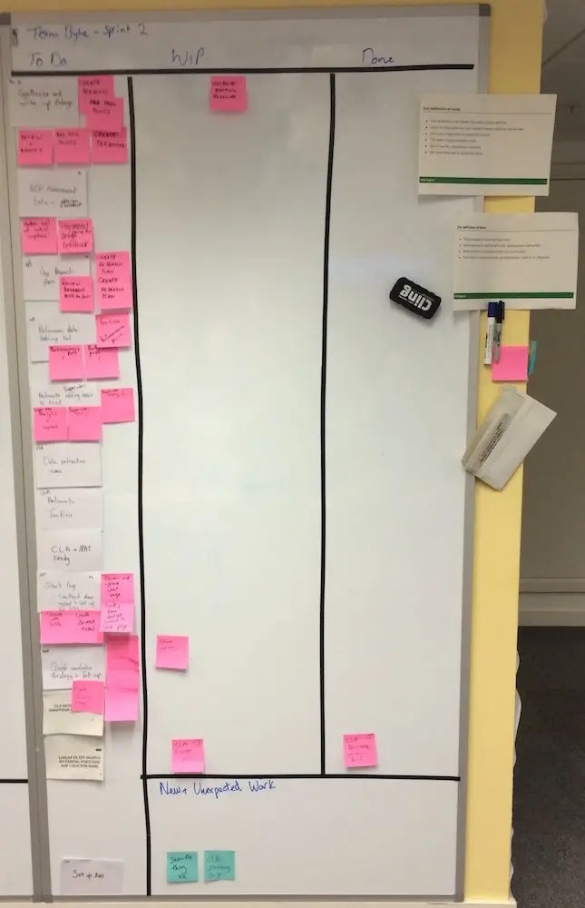 Simple visual board to track work items