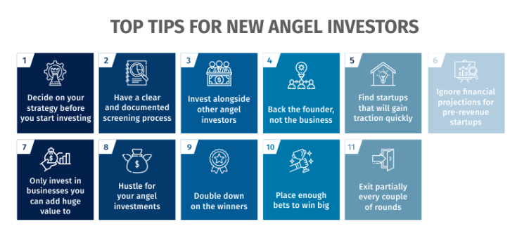 Top tips for new angel investors