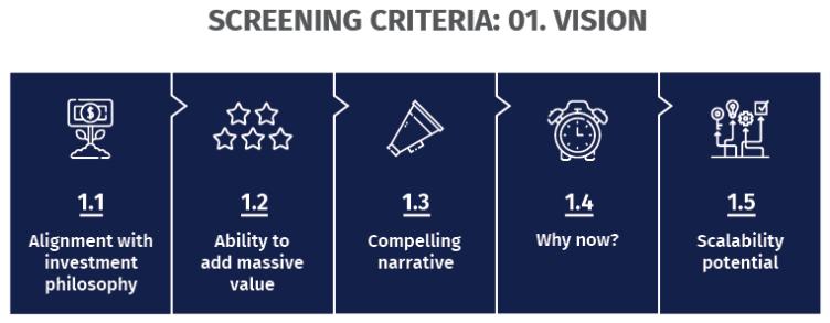 Screening criteria: Vision