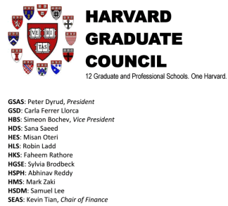 Open letter of disappointment Concerning Harvard-Yale Graduate