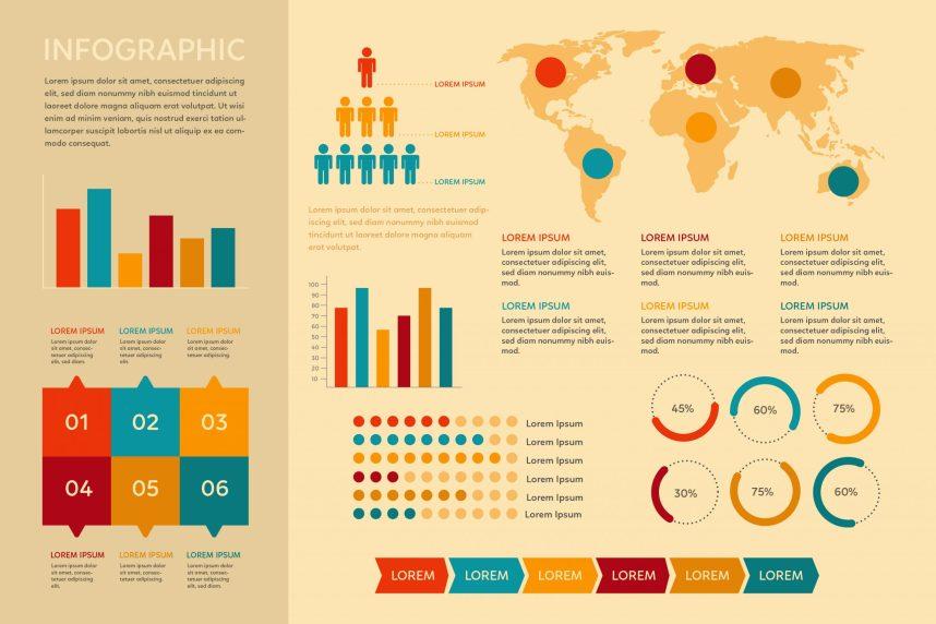 Wat is een infographic