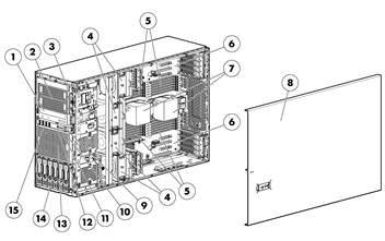 Hp Proliant Ml350p Gen8 Server Series Option Parts
