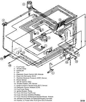 Hardin Marine  Wiring Harness (EFI)