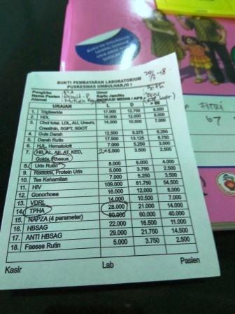 Rincian Biaya Cek Darah di Puskesmas Umbul Harjo