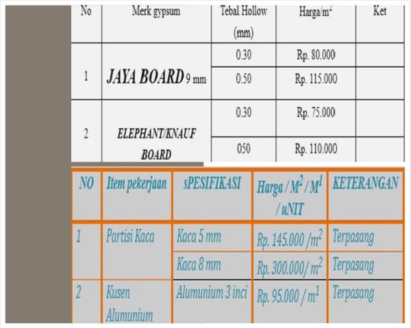 harga pasang gypsum per meter terbaru