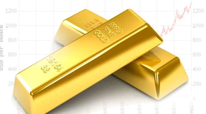 emas dan saham