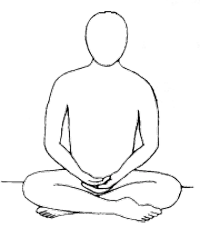 Meditation: The Neutral Mind