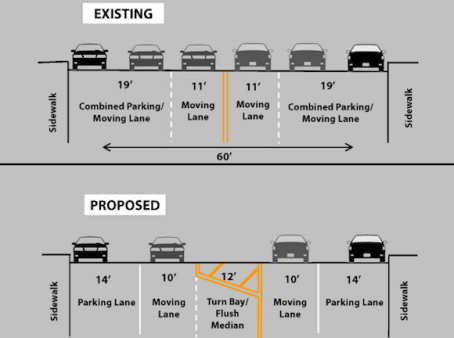 morningside traffic proposal