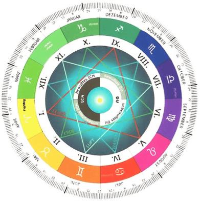 12teiliger-farbkreis