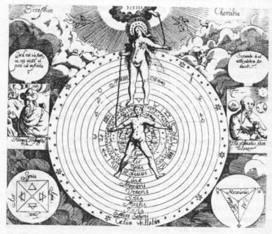 Hermes Sphären