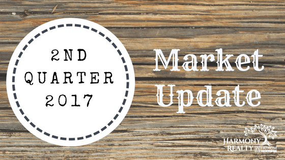 cary market update