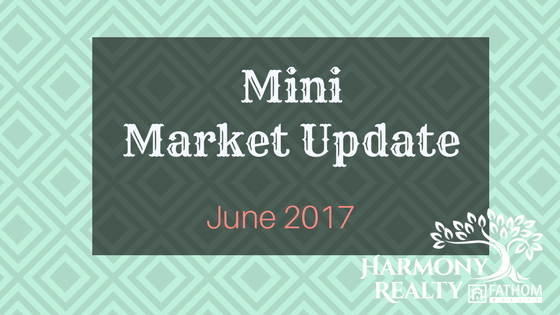 market update cary nc
