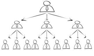 pyramid-scheme-harness-digital-marketing