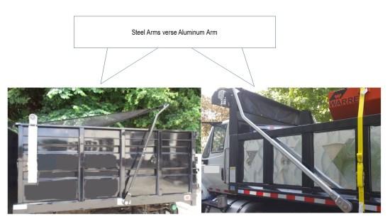Harp's Tarps   Dump Truck Tarps, Tarp Systems