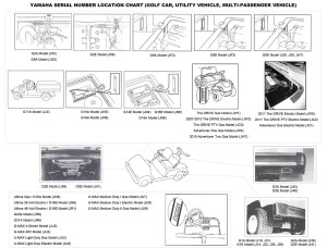 Golf Cart Parts and Accessories  Harris Golf Car