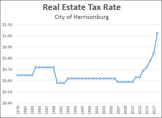 Estate Tax 2017 Rate