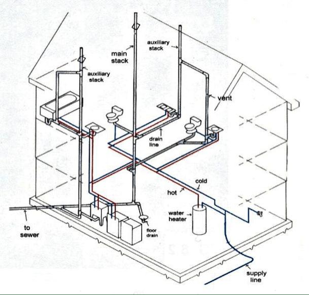 Diagram Geyser Piping Diagram Diagram Schematic Circuit Biology
