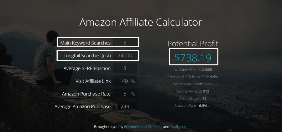 how can long tail keywords make money