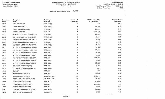 2016 Exemptions 001